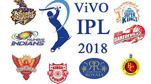 ipl 2018, Teams Squad