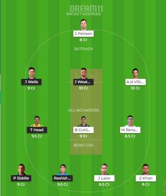 Adelaide vs Brisbane dream11 team prediction