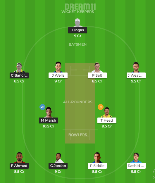 Adelaide Strikers vs Perth Scorchers Dream11 Team Prediction