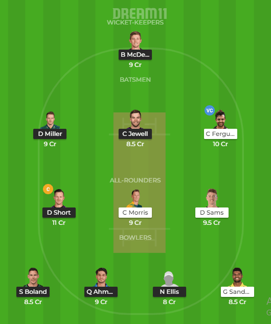 Hobart Hurricanes vs Sydney thunder Dream11 Team Prediction