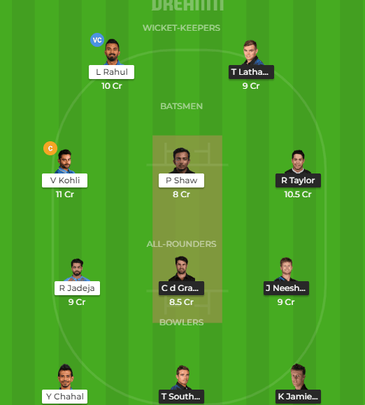 India vs New Zealand 3rd ODI Dream11 Team Prediction