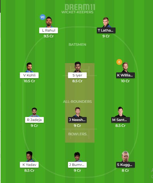 India vs New Zealand 1st ODI Dream11 Team Prediction