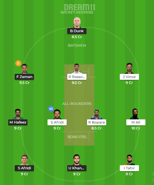Lahore Qalandars vs Multan Sultan 3rd T20 Dream11 Team Prediction